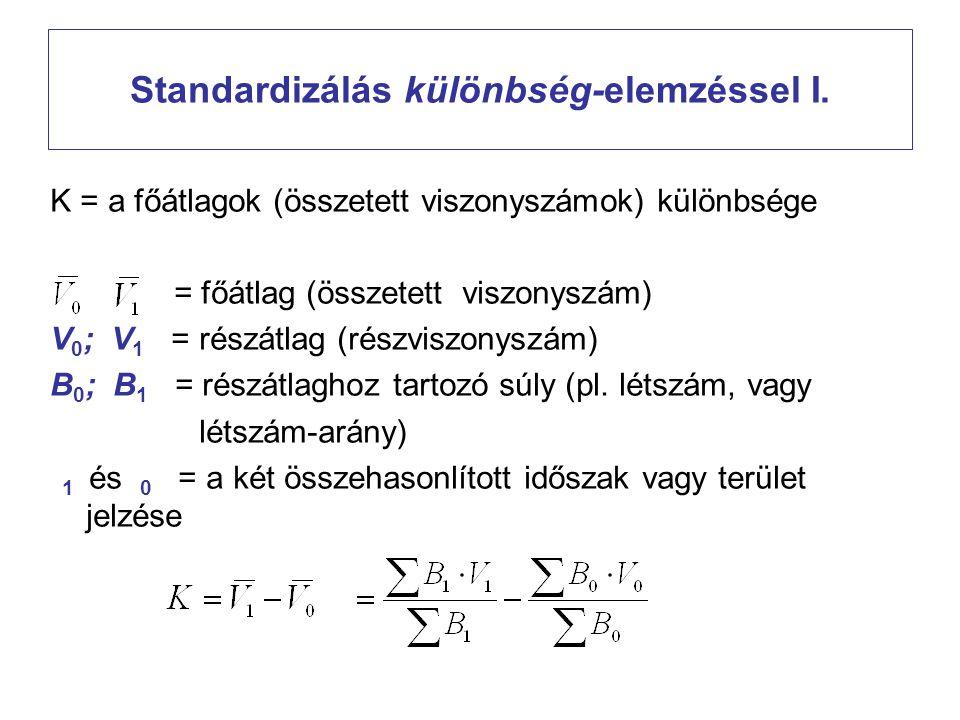 Standardizálás különbség-elemzéssel I.