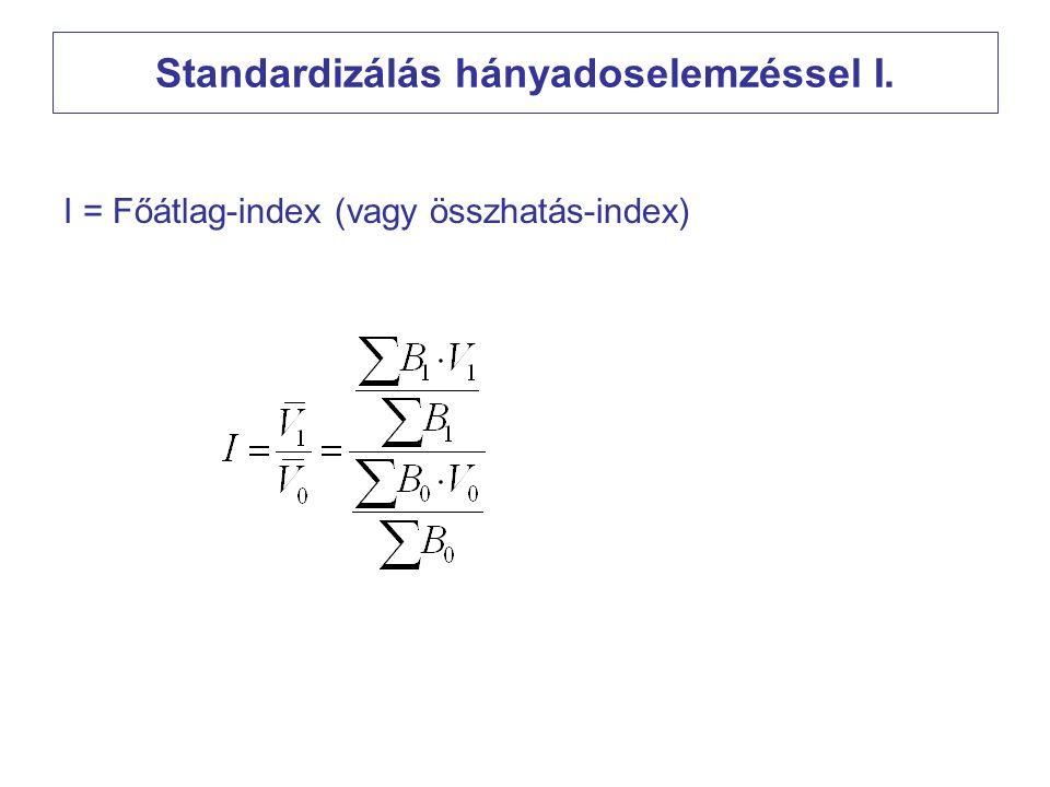 Standardizálás hányadoselemzéssel I.