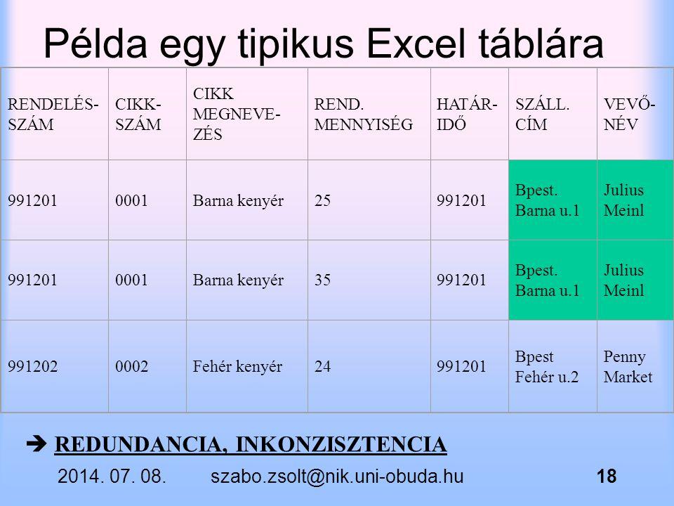 Példa egy tipikus Excel táblára