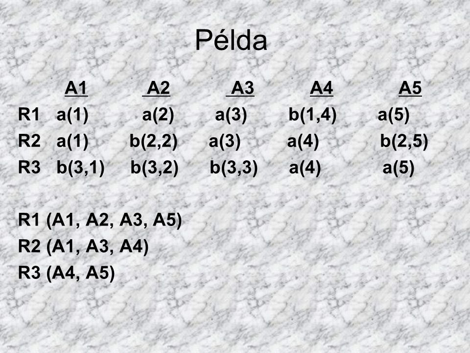 Példa A1 A2 A3 A4 A5 R1 a(1) a(2) a(3) b(1,4) a(5)