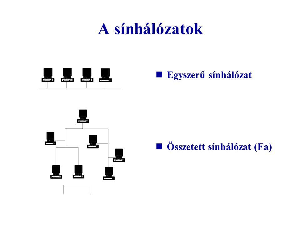 A sínhálózatok Egyszerű sínhálózat Összetett sínhálózat (Fa)