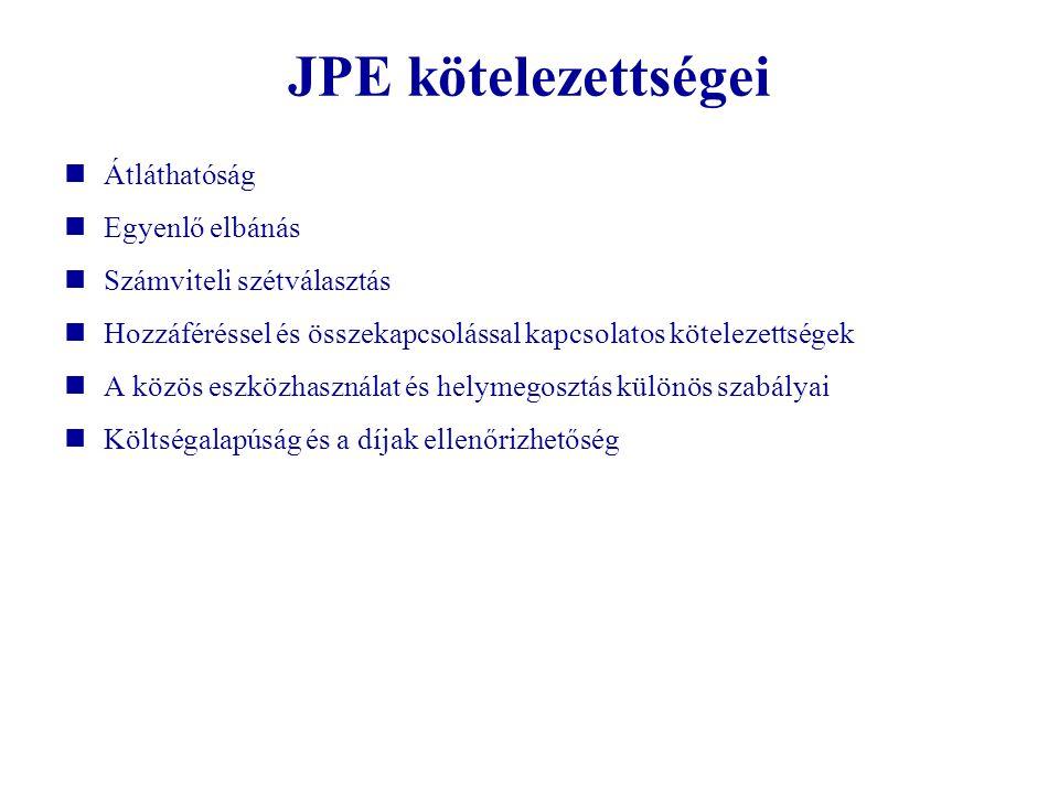 JPE kötelezettségei Átláthatóság Egyenlő elbánás
