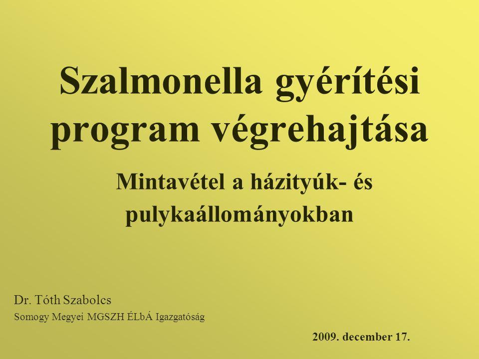 Dr. Tóth Szabolcs Somogy Megyei MGSZH ÉLbÁ Igazgatóság