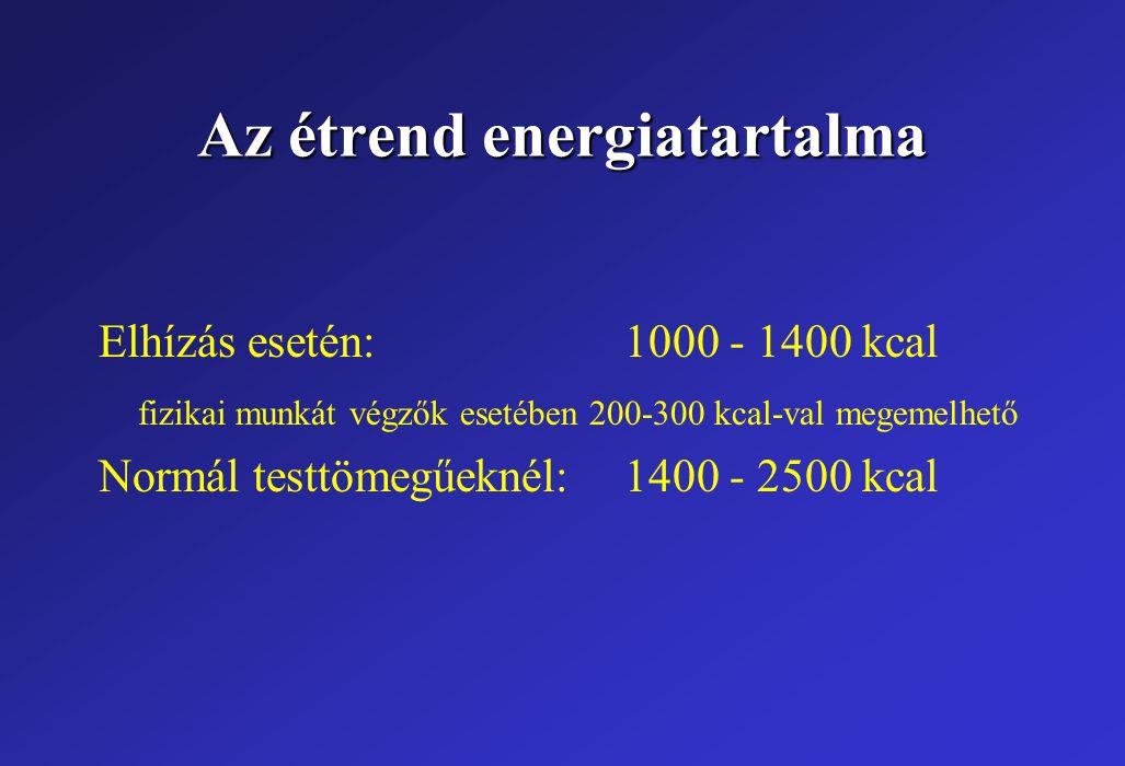 Az étrend energiatartalma