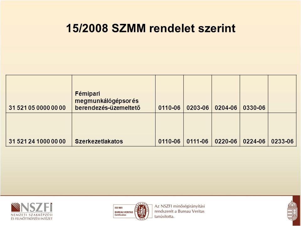15/2008 SZMM rendelet szerint