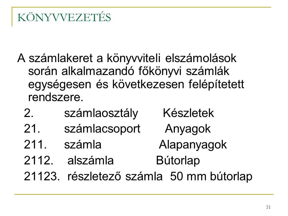2. számlaosztály Készletek 21. számlacsoport Anyagok