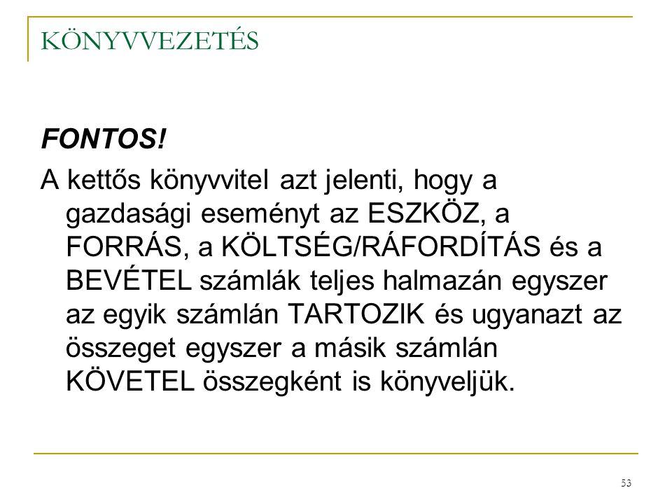 KÖNYVVEZETÉS FONTOS!