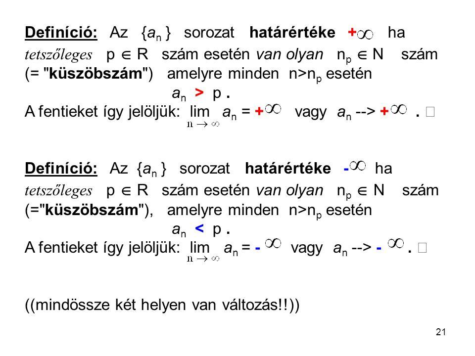Definíció: Az {an } sorozat határértéke + ha tetszőleges p  R szám esetén van olyan np  N szám (= küszöbszám ) amelyre minden n>np esetén