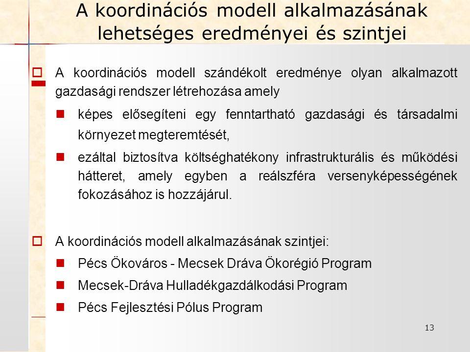 A koordinációs modell alkalmazásának lehetséges eredményei és szintjei