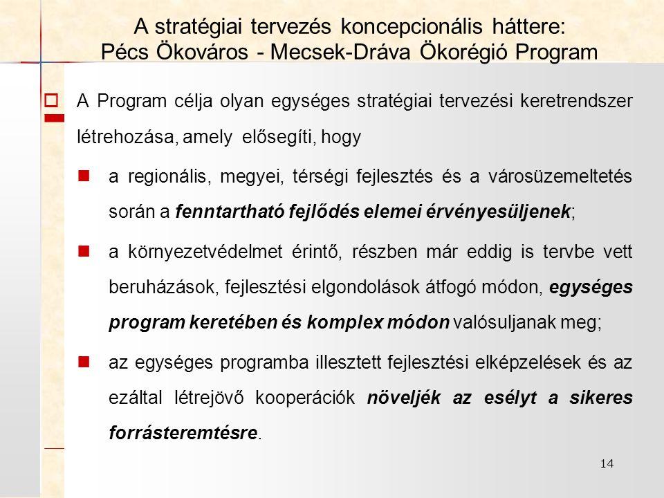 A stratégiai tervezés koncepcionális háttere: Pécs Ökováros - Mecsek-Dráva Ökorégió Program