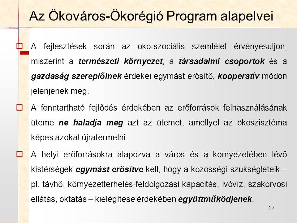 Az Ökováros-Ökorégió Program alapelvei