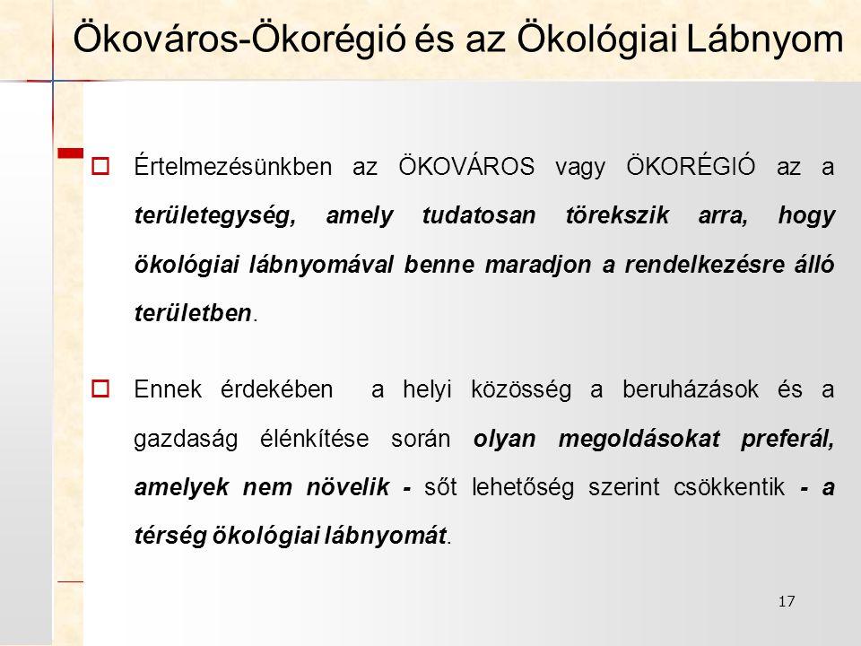 Ökováros-Ökorégió és az Ökológiai Lábnyom