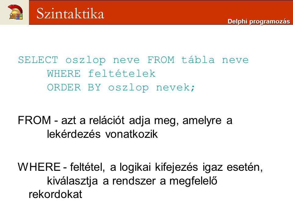 Delphi programozás Szintaktika. SELECT oszlop neve FROM tábla neve WHERE feltételek ORDER BY oszlop nevek;