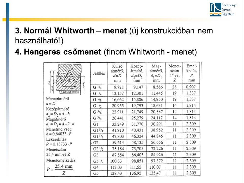 3. Normál Whitworth – menet (új konstrukcióban nem használható!)