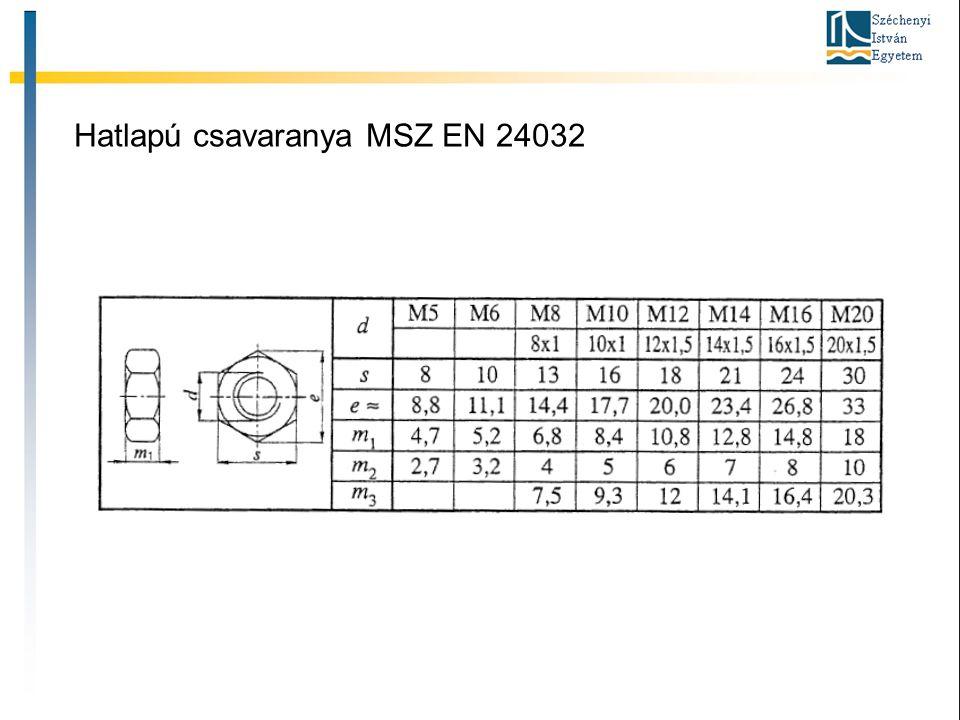 Hatlapú csavaranya MSZ EN 24032