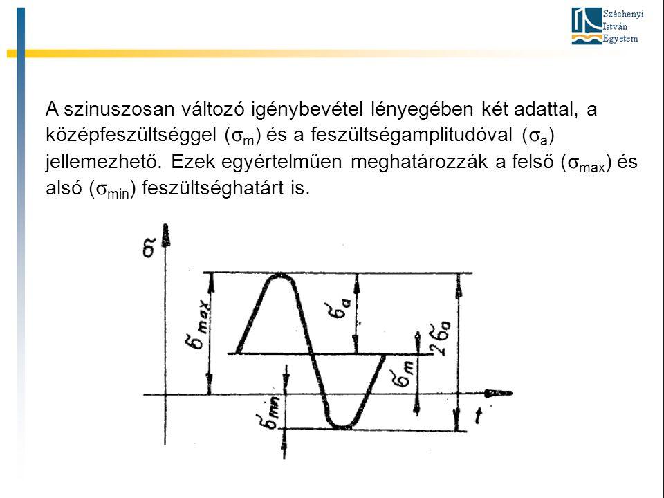 A szinuszosan változó igénybevétel lényegében két adattal, a középfeszültséggel (σm) és a feszültségamplitudóval (σa) jellemezhető.