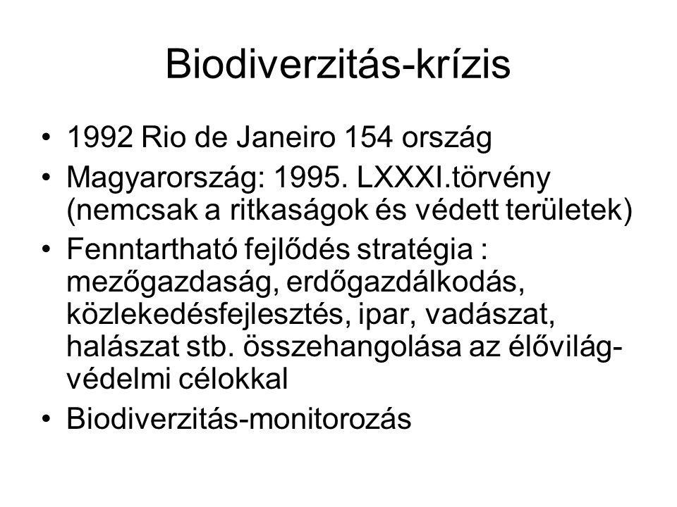 Biodiverzitás-krízis