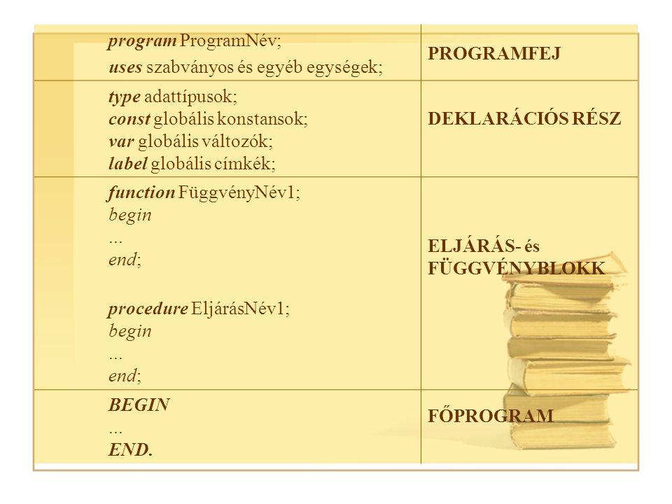 program ProgramNév; uses szabványos és egyéb egységek; PROGRAMFEJ.