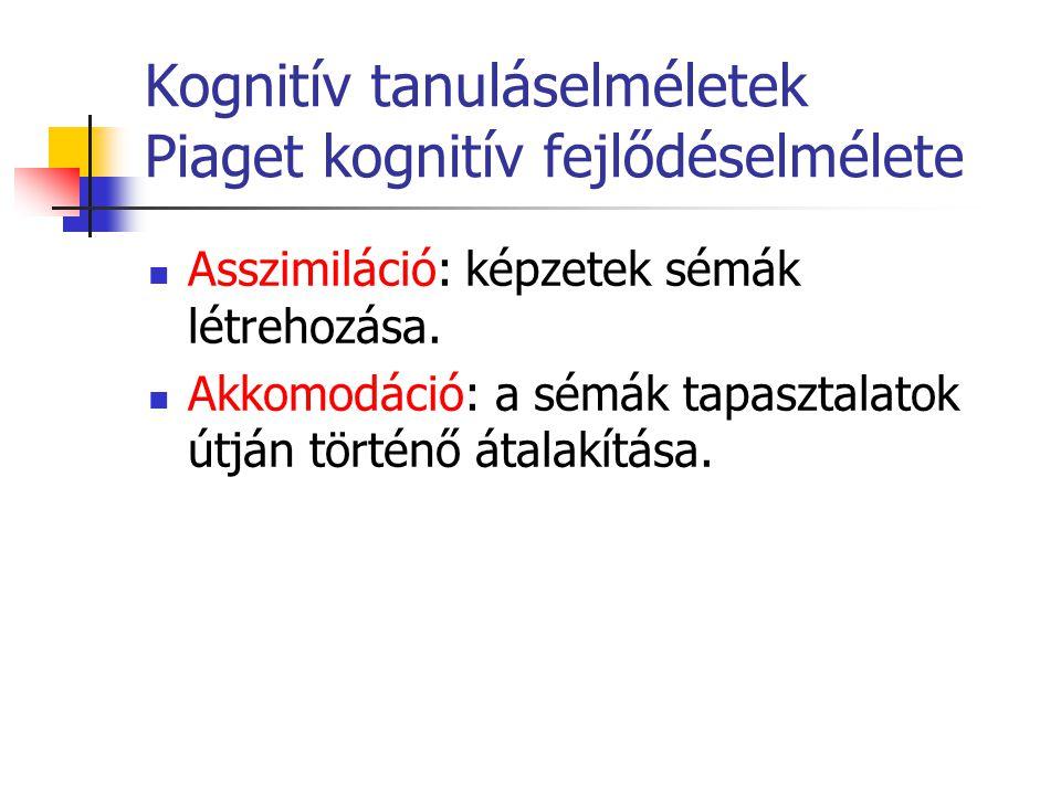 Kognitív tanuláselméletek Piaget kognitív fejlődéselmélete