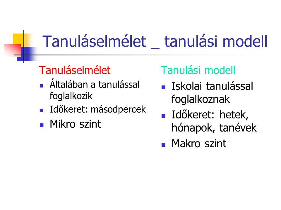 Tanuláselmélet _ tanulási modell
