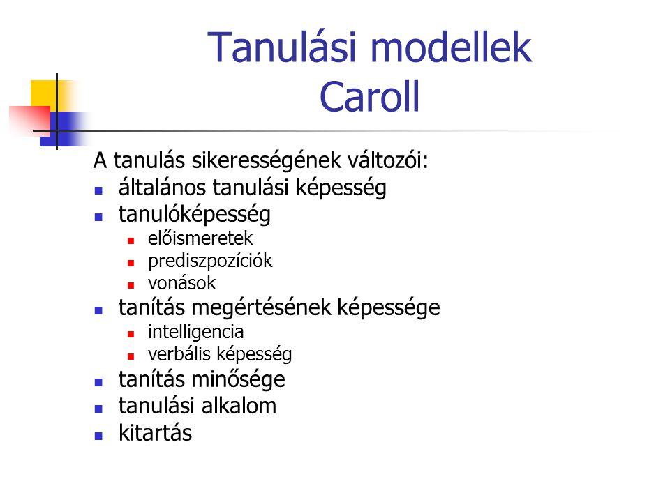Tanulási modellek Caroll
