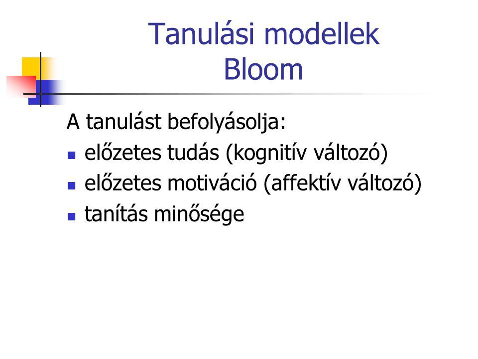 Tanulási modellek Bloom