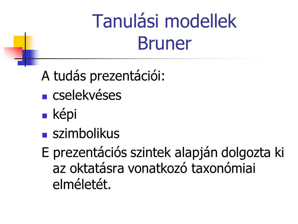 Tanulási modellek Bruner
