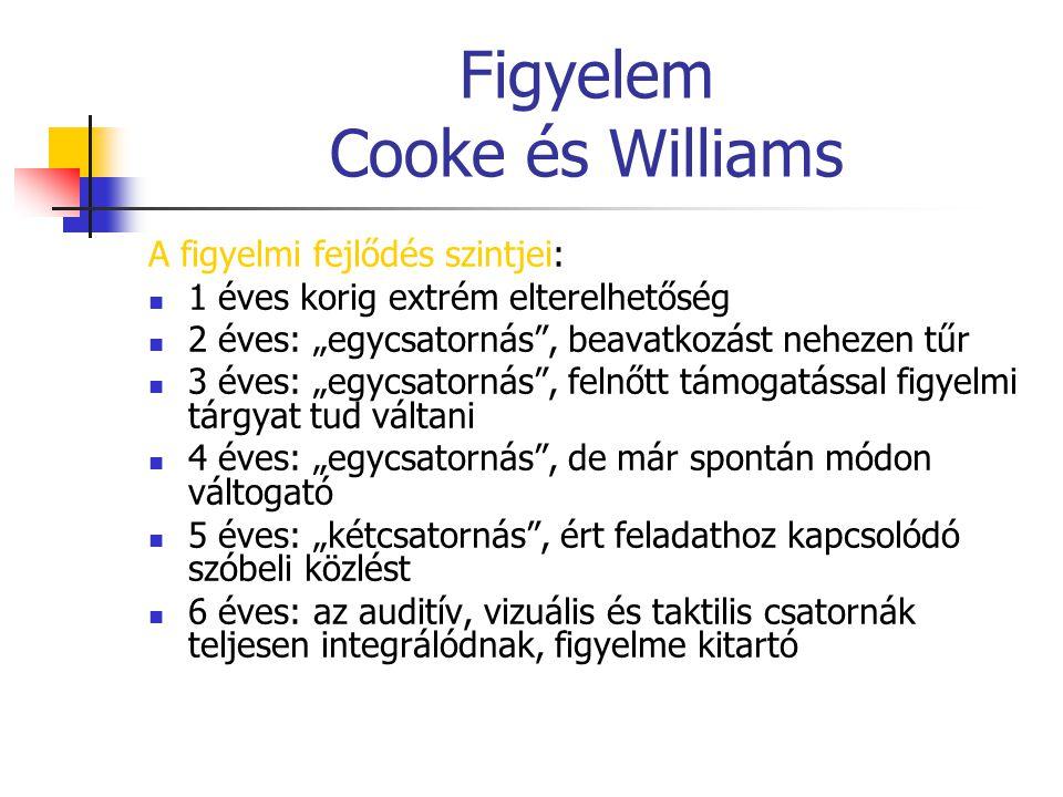 Figyelem Cooke és Williams