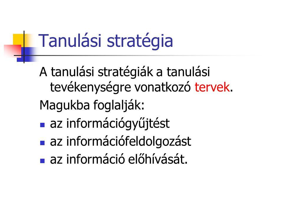 Tanulási stratégia A tanulási stratégiák a tanulási tevékenységre vonatkozó tervek. Magukba foglalják: