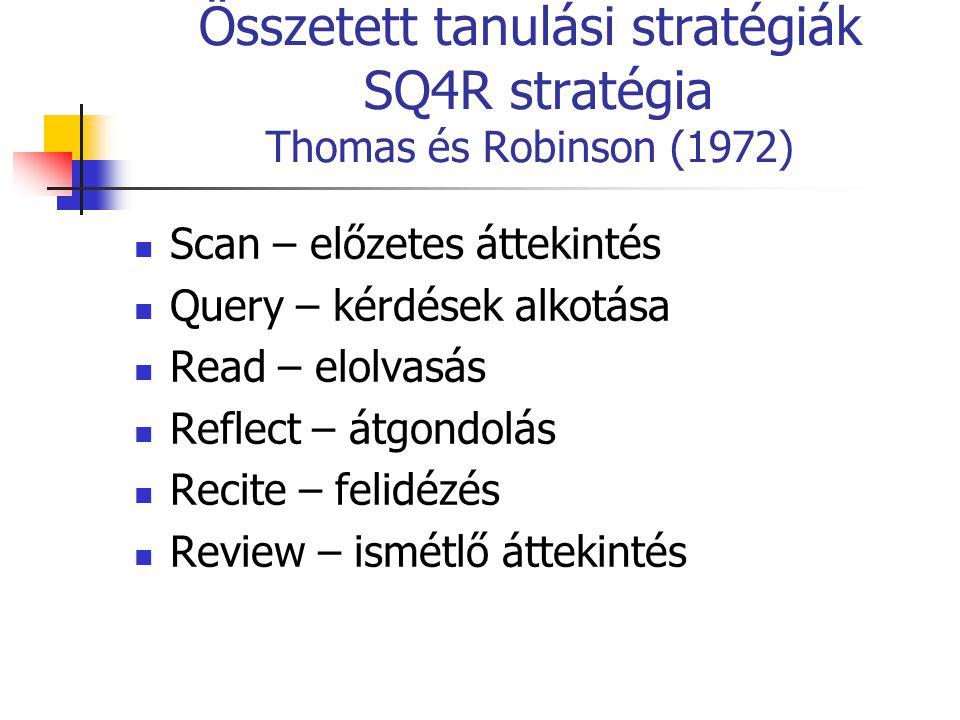 Összetett tanulási stratégiák SQ4R stratégia Thomas és Robinson (1972)
