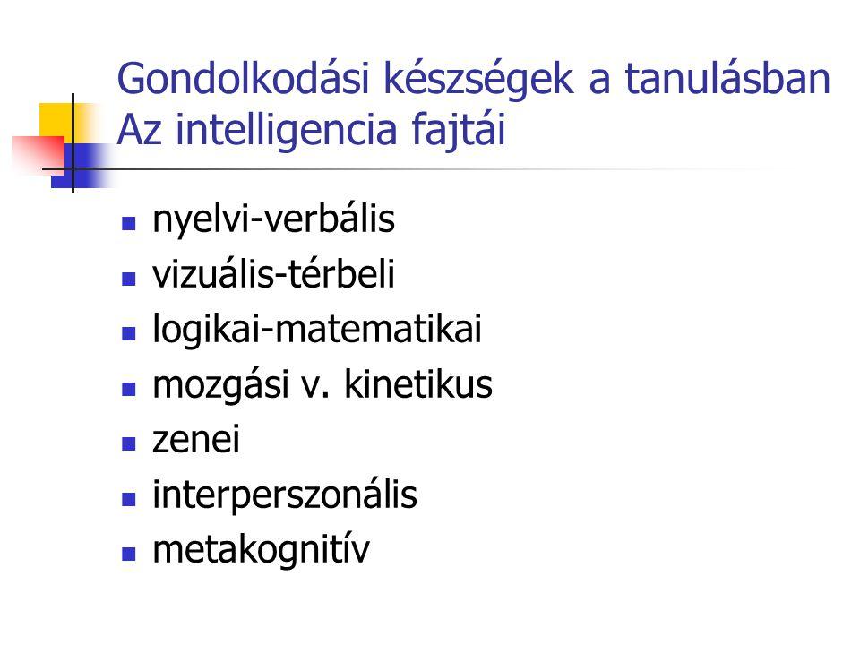Gondolkodási készségek a tanulásban Az intelligencia fajtái
