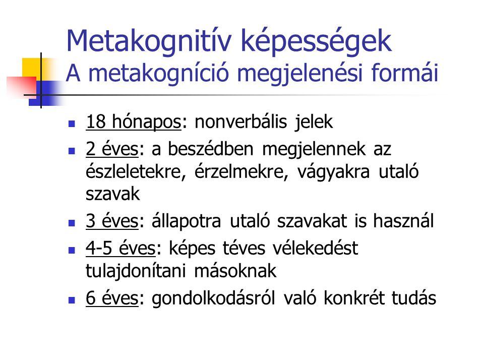 Metakognitív képességek A metakogníció megjelenési formái