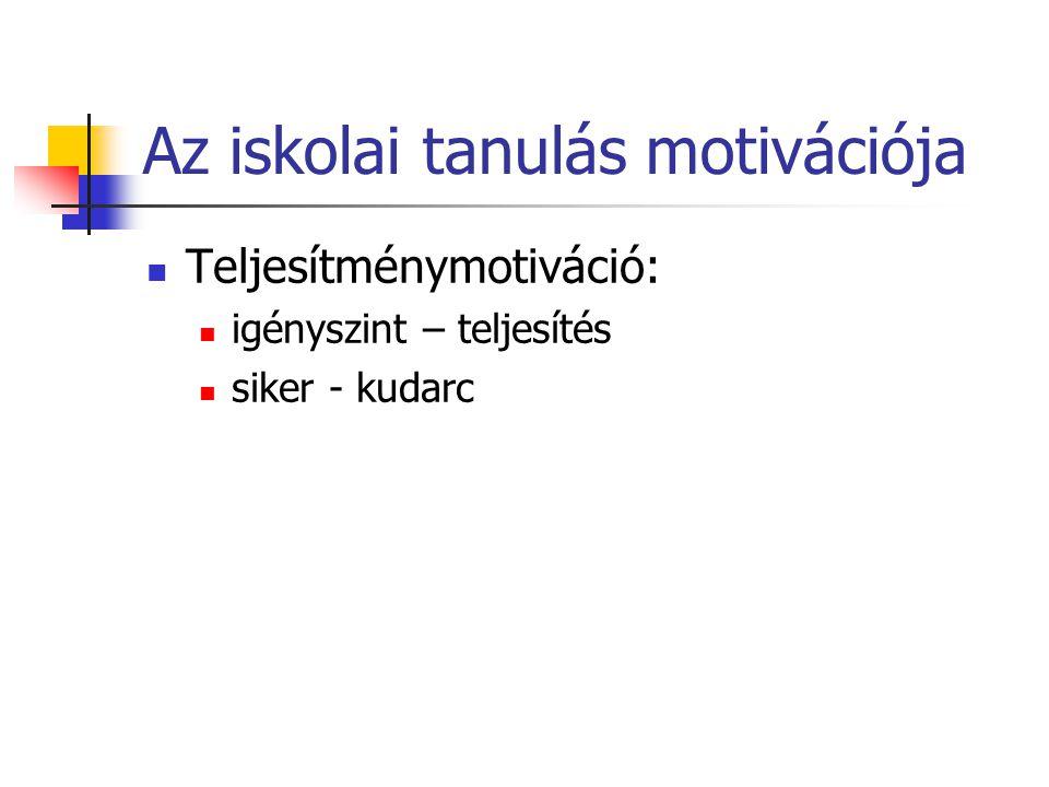 Az iskolai tanulás motivációja