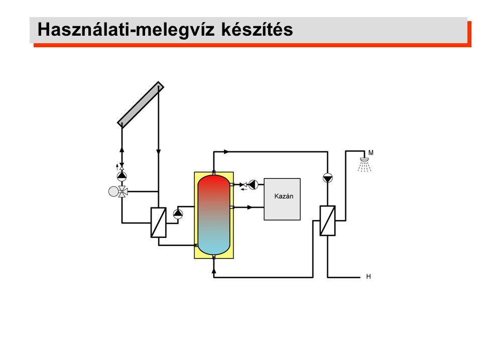 Használati-melegvíz készítés