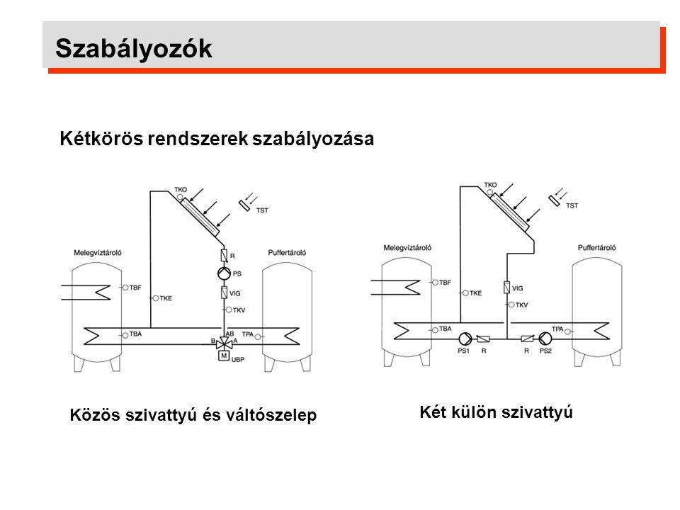 Szabályozók Kétkörös rendszerek szabályozása Két külön szivattyú