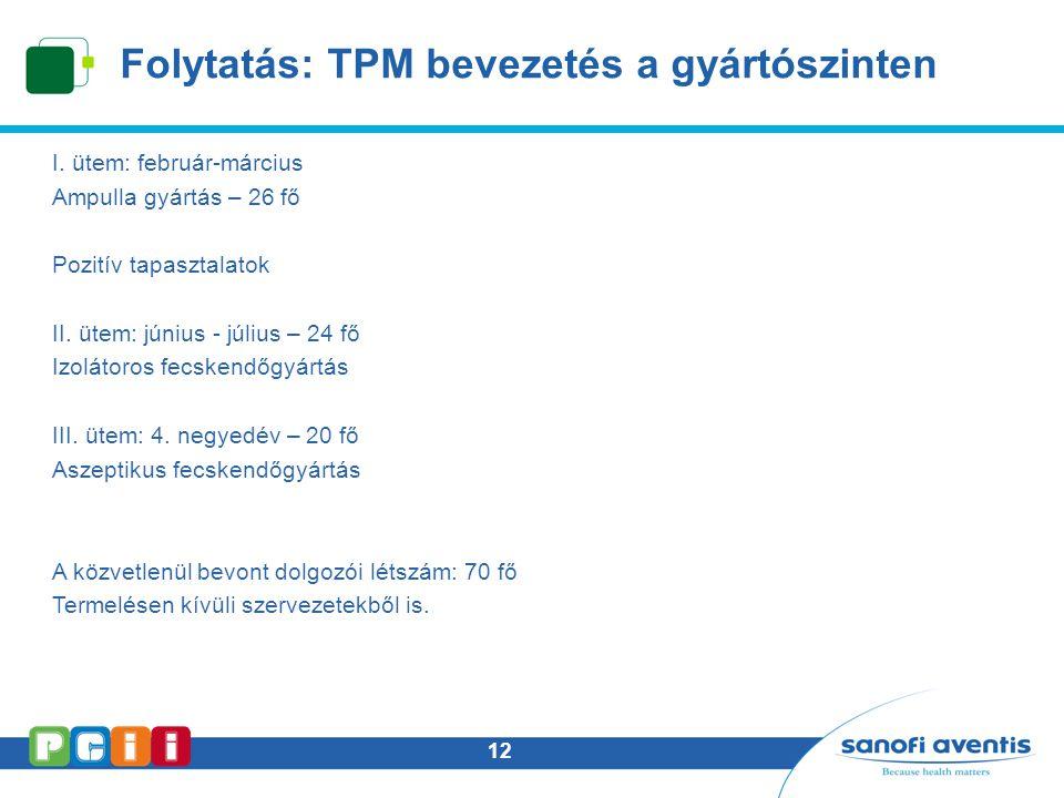 Folytatás: TPM bevezetés a gyártószinten