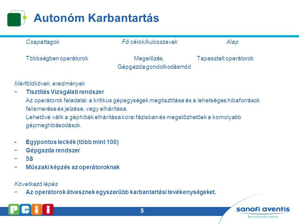 Autonóm Karbantartás Csapattagok Fő célok/kulcsszavak Alap.
