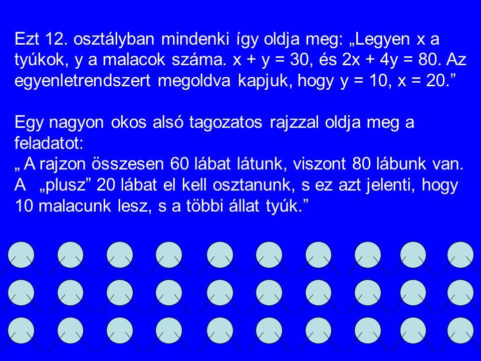 """Ezt 12. osztályban mindenki így oldja meg: """"Legyen x a tyúkok, y a malacok száma. x + y = 30, és 2x + 4y = 80. Az egyenletrendszert megoldva kapjuk, hogy y = 10, x = 20. Egy nagyon okos alsó tagozatos rajzzal oldja meg a feladatot:"""