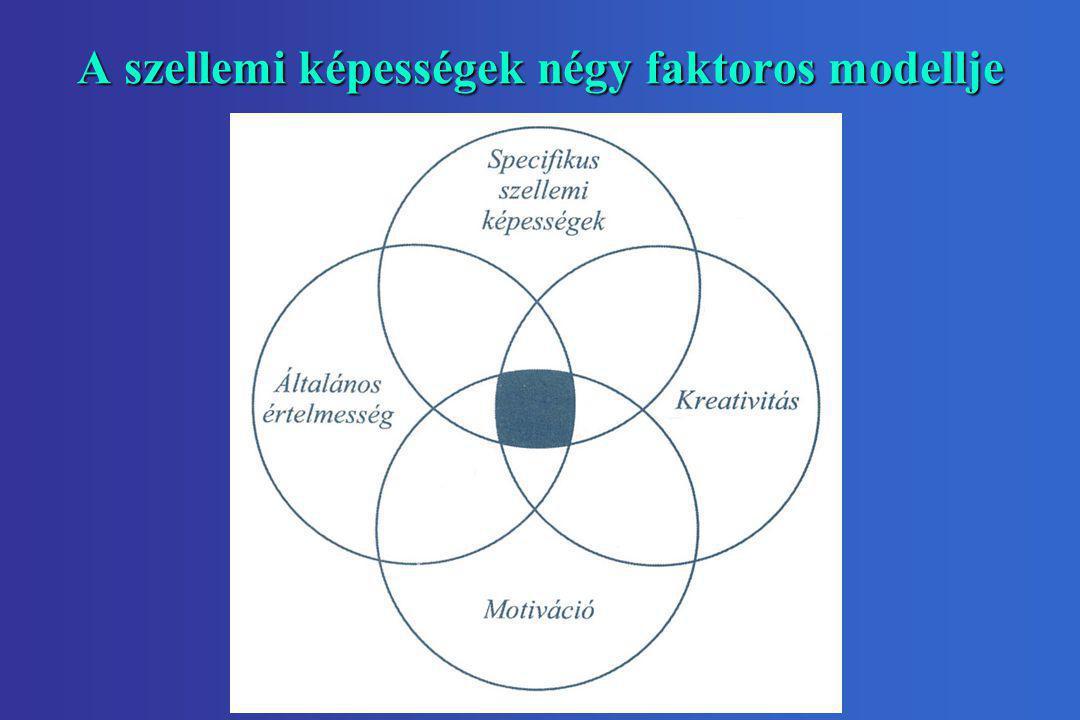 A szellemi képességek négy faktoros modellje
