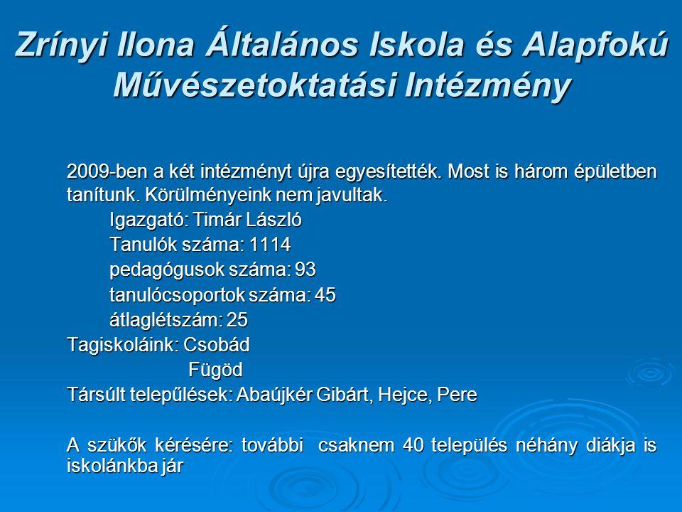 Zrínyi Ilona Általános Iskola és Alapfokú Művészetoktatási Intézmény