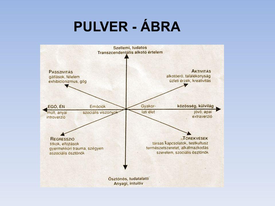 PULVER - ÁBRA
