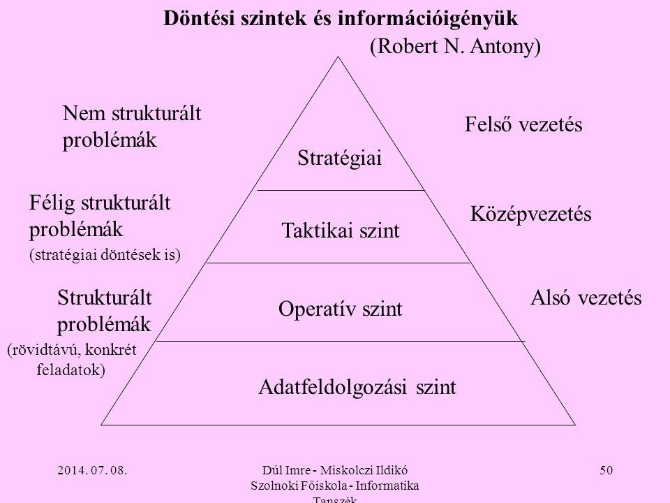 Döntési szintek és információigényük