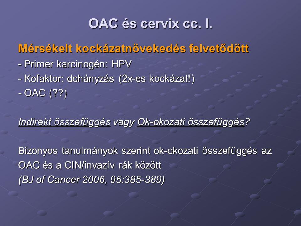 OAC és cervix cc. I. Mérsékelt kockázatnövekedés felvetődött