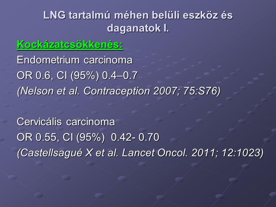 LNG tartalmú méhen belüli eszköz és daganatok I.