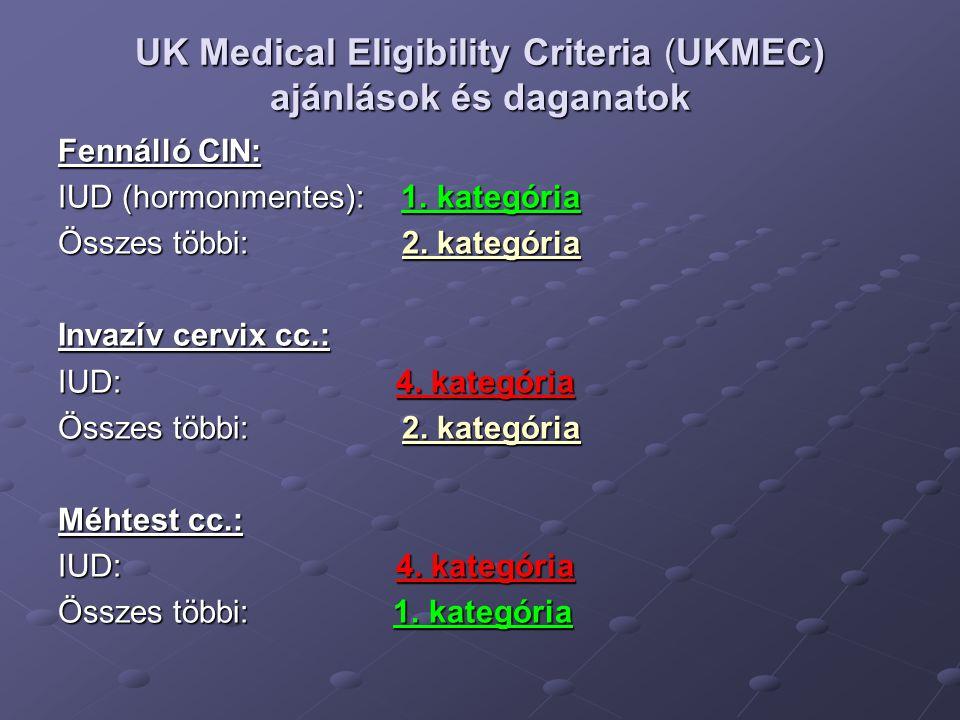 UK Medical Eligibility Criteria (UKMEC) ajánlások és daganatok