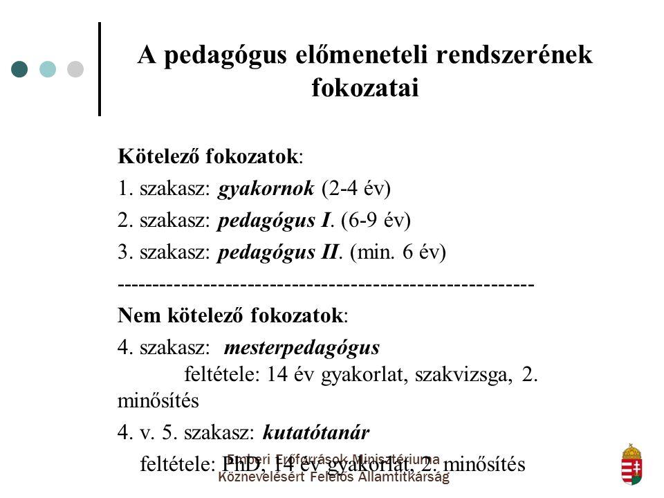 A pedagógus előmeneteli rendszerének fokozatai