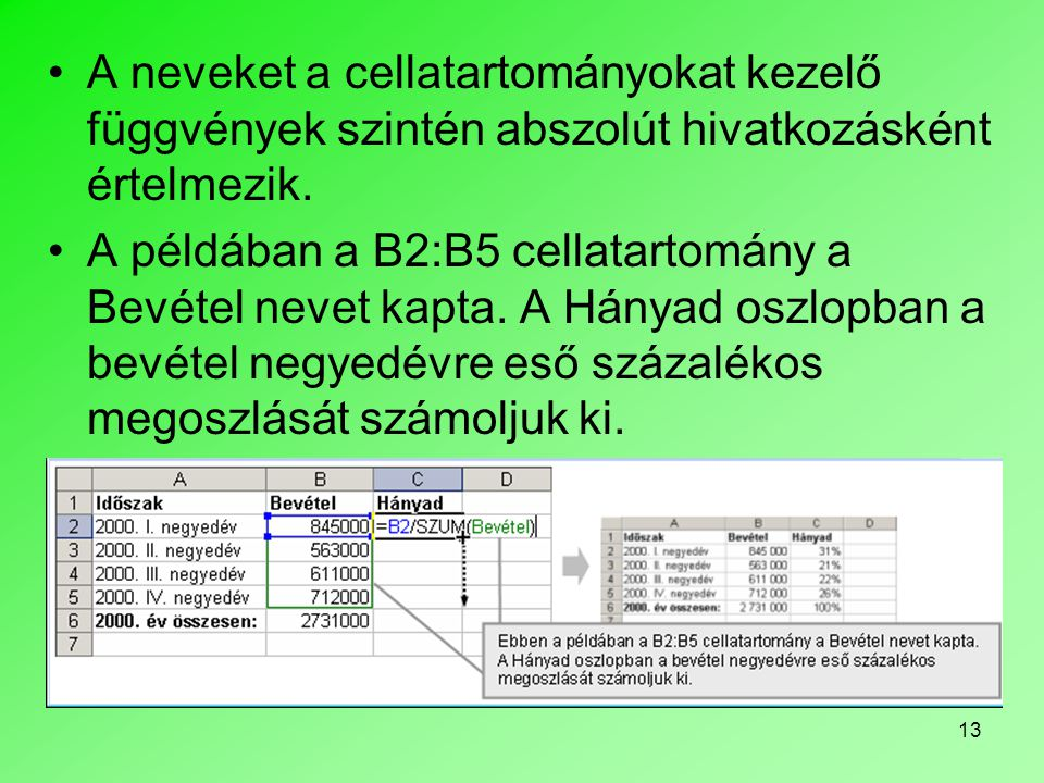 A neveket a cellatartományokat kezelő függvények szintén abszolút hivatkozásként értelmezik.