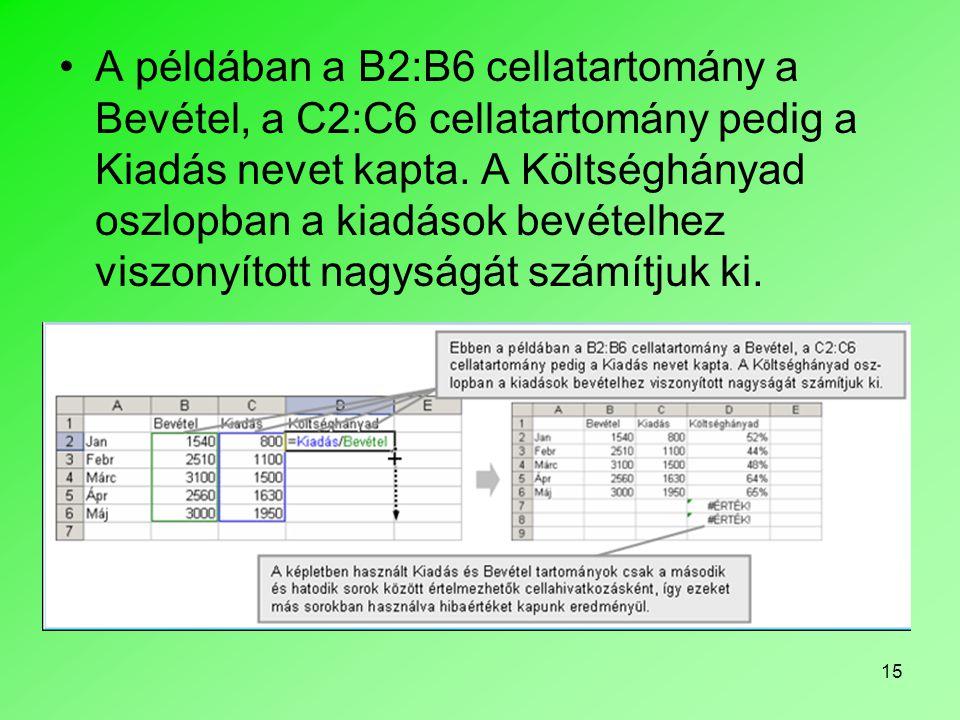 A példában a B2:B6 cellatartomány a Bevétel, a C2:C6 cellatartomány pedig a Kiadás nevet kapta.