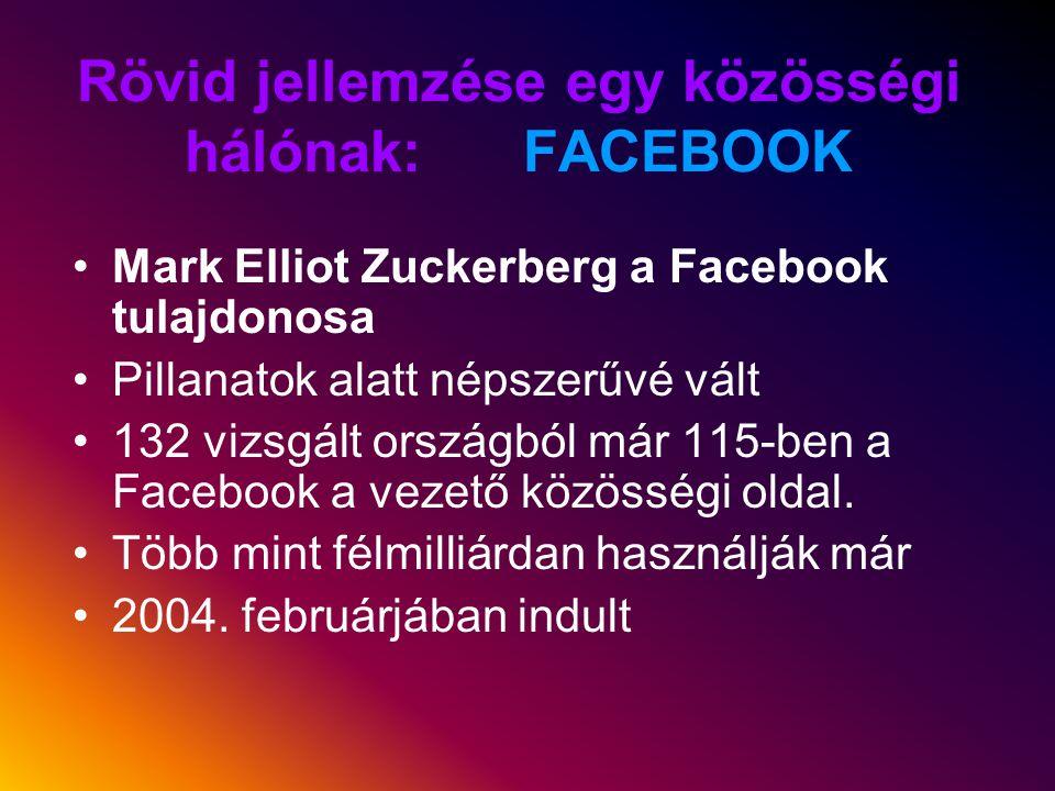 Rövid jellemzése egy közösségi hálónak: FACEBOOK