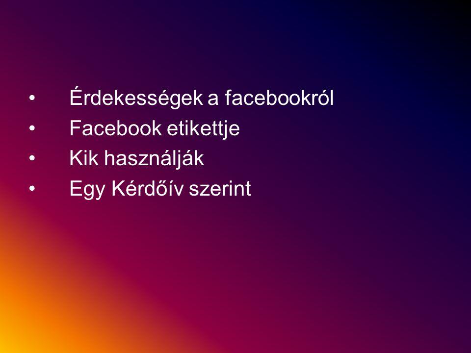 Érdekességek a facebookról